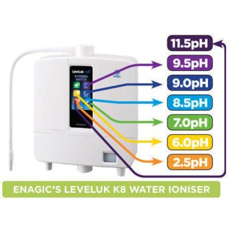 enagic-kangen-leveluk-k8-water-ionizer-machine-500x500