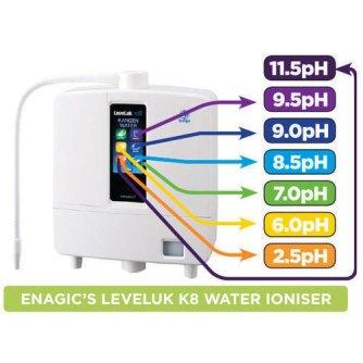 enagic-kangen-leveluk-k8-water-ionizer-machine-500x500
